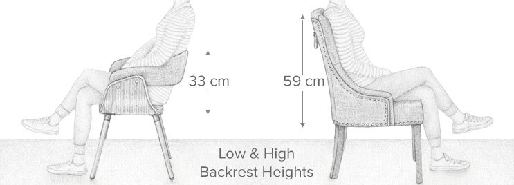 Diagram Illustrating Different Backrest Heights of Dining Chairs