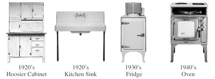 1920 to 1940 Kitchen Appliances