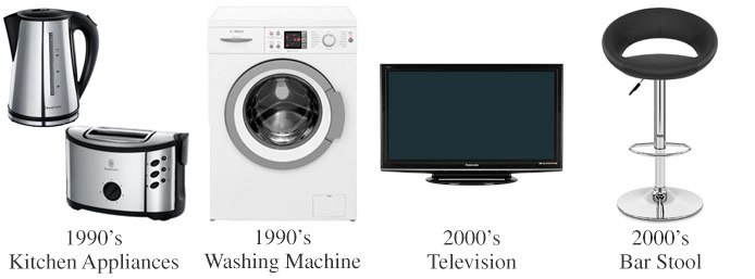 1990 to 2000 Kitchen Appliances