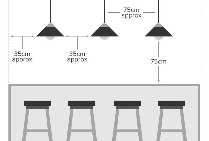 Diagram Illustrating Pendant Light Spacing For Kitchen Bar