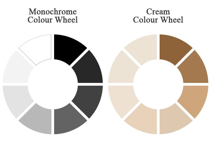 Neutral Colour Wheels