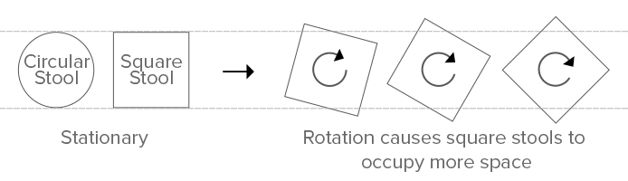 Square vs Circular Stool Bases Diagram