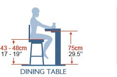 Seat Height We Have Also Included Dining Table Height As A Comparison