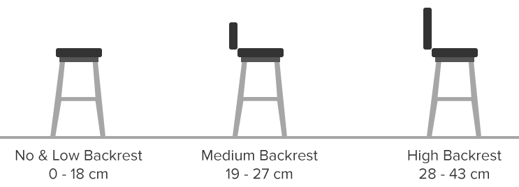 What Cm Stool Height For Kitchen Island