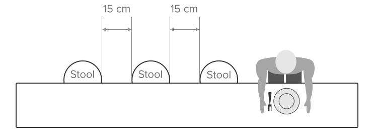 Bar Stool Buying Guide Atlantic Shopping - Commercial bar dimensions standard