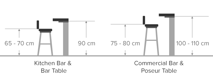 Bar table buying guide atlantic shopping diagram illustrating the difference between bar table heights watchthetrailerfo