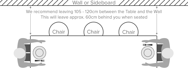Diagram Illustrating Dining Chair to Wall Spacing
